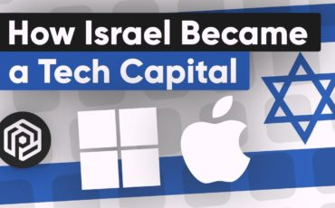 Israel-A techy world